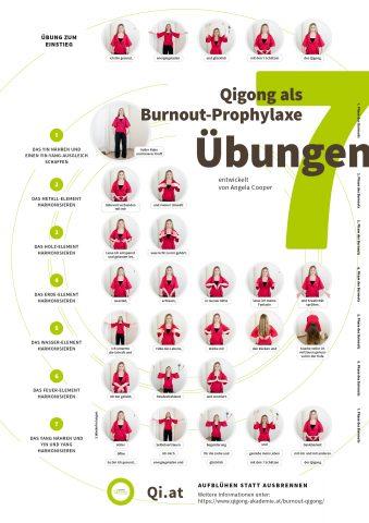 Plakat: 7 Übungen als Burnout-Prophylaxe